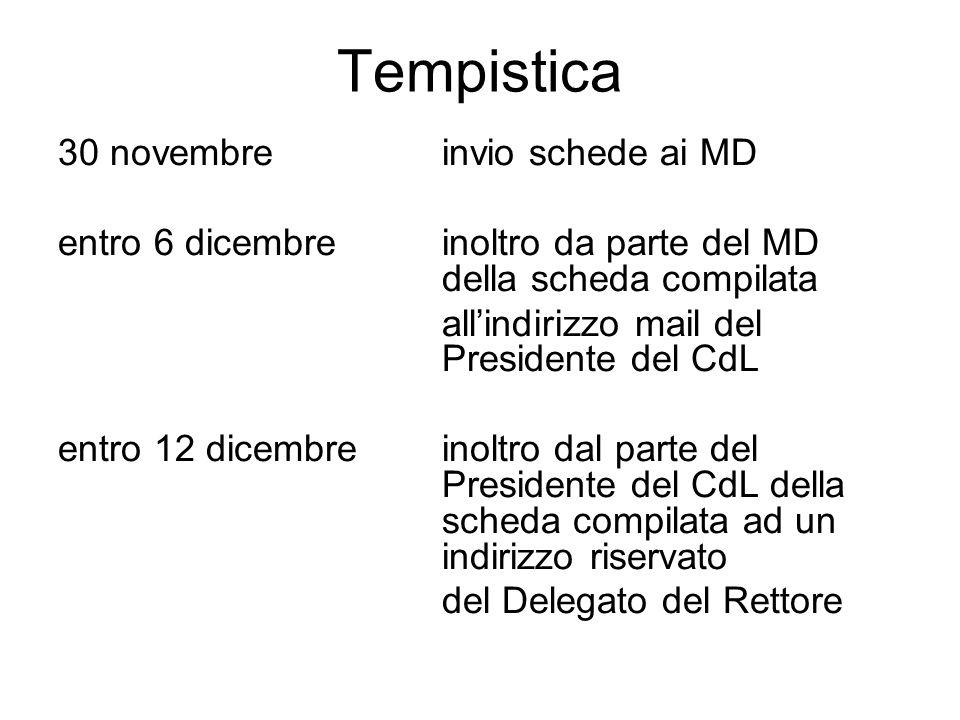 Tempistica 30 novembreinvio schede ai MD entro 6 dicembreinoltro da parte del MD della scheda compilata allindirizzo mail del Presidente del CdL entro 12 dicembreinoltro dal parte del Presidente del CdL della scheda compilata ad un indirizzo riservato del Delegato del Rettore