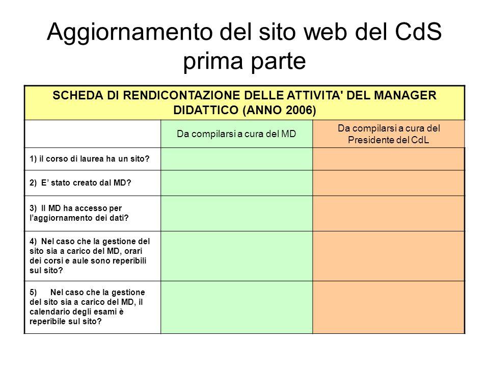 Aggiornamento del sito web del CdS prima parte SCHEDA DI RENDICONTAZIONE DELLE ATTIVITA DEL MANAGER DIDATTICO (ANNO 2006) Da compilarsi a cura del MD Da compilarsi a cura del Presidente del CdL 1) il corso di laurea ha un sito.