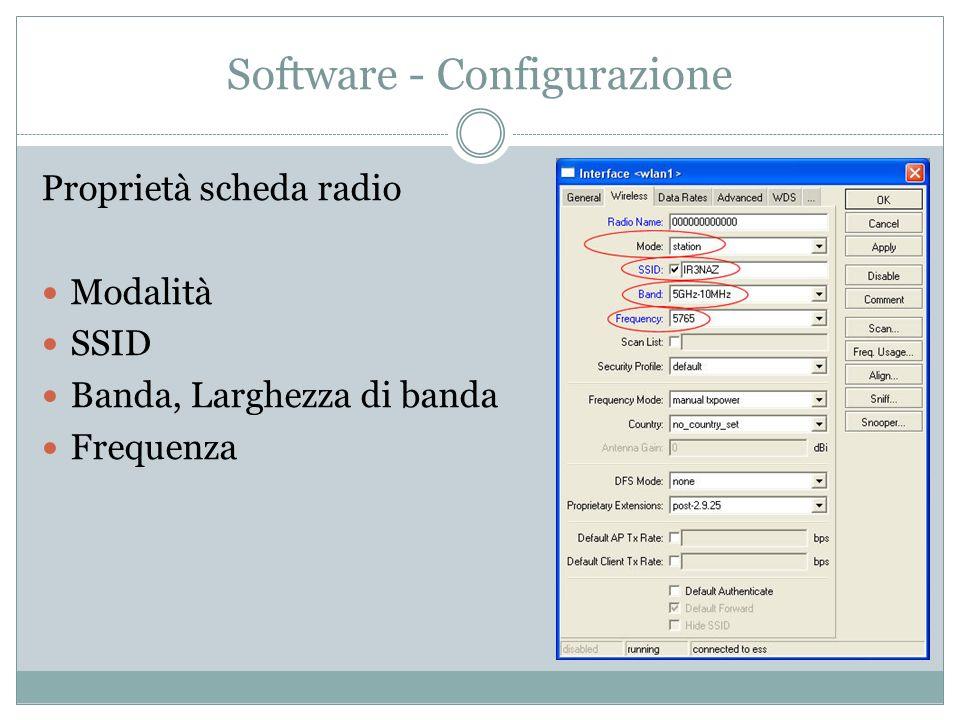 Software - Configurazione Proprietà scheda radio Modalità SSID Banda, Larghezza di banda Frequenza