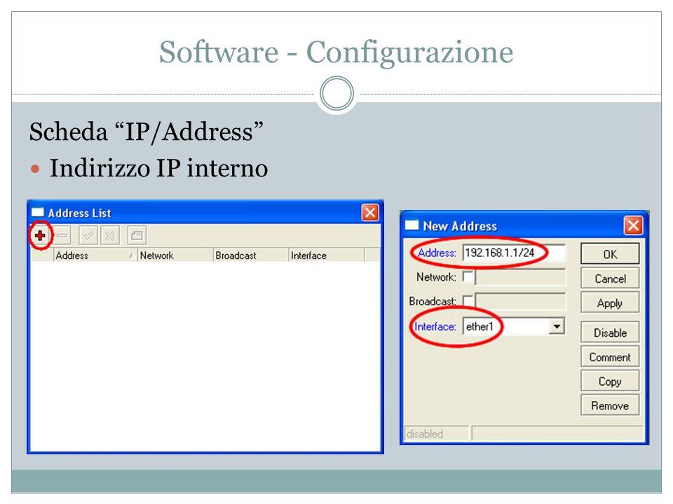 Software - Configurazione Scheda IP/Address Indirizzo IP interno