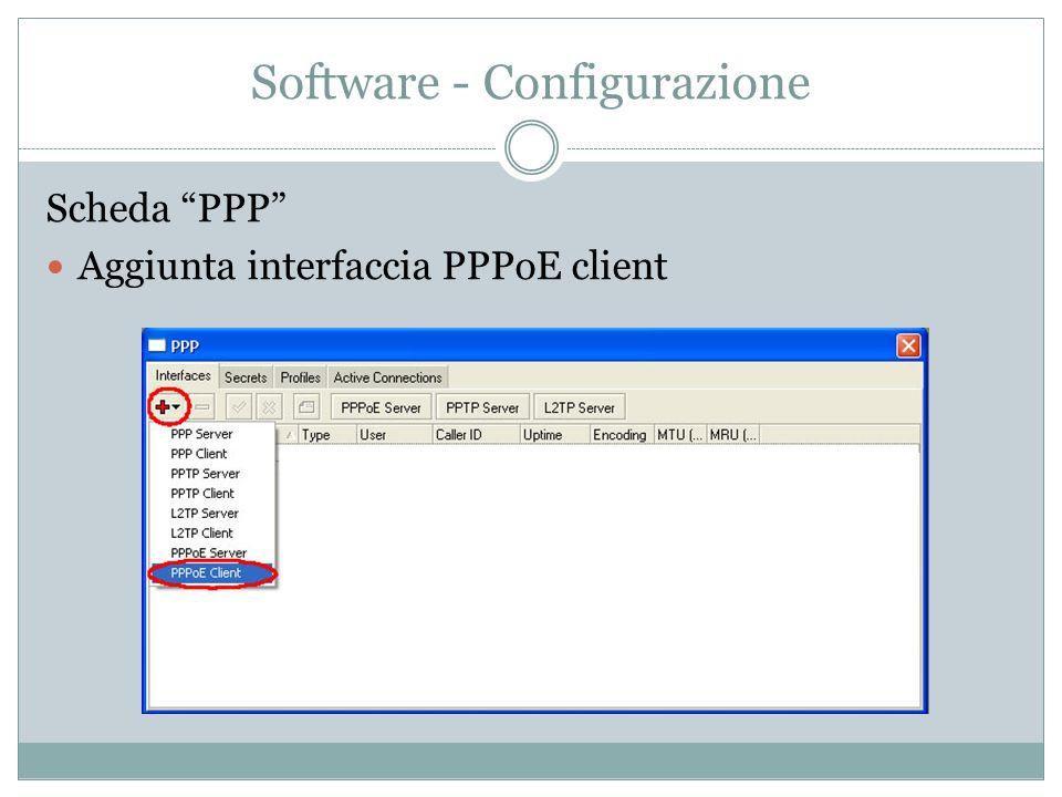 Software - Configurazione Scheda PPP Aggiunta interfaccia PPPoE client