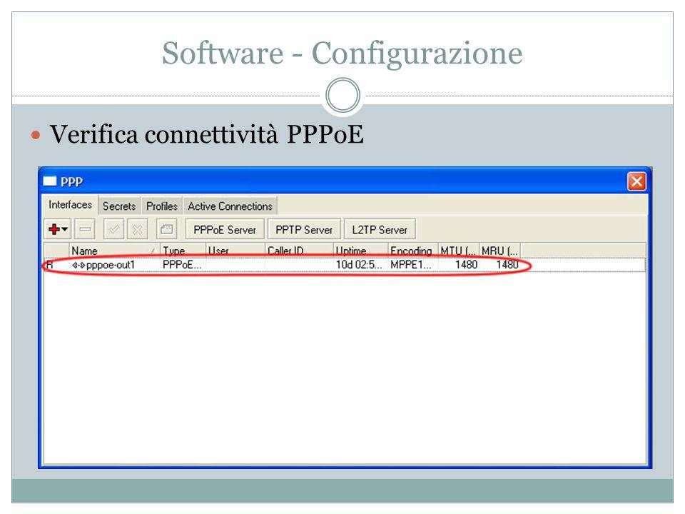 Software - Configurazione Verifica connettività PPPoE