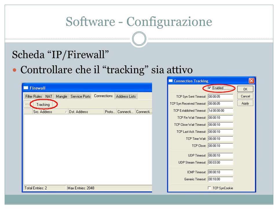 Software - Configurazione Scheda IP/Firewall Controllare che il tracking sia attivo