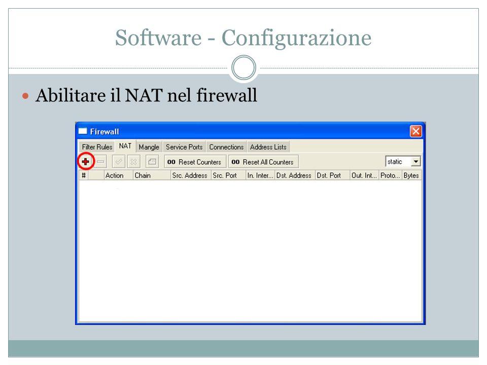 Software - Configurazione Abilitare il NAT nel firewall