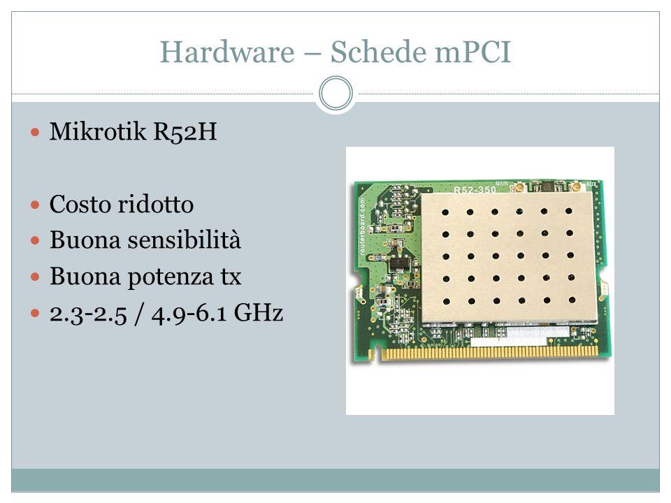 Hardware – Schede mPCI Mikrotik R52H Costo ridotto Buona sensibilità Buona potenza tx 2.3-2.5 / 4.9-6.1 GHz