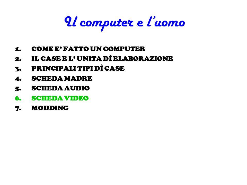 Il computer e luomo 1.COME E FATTO UN COMPUTER 2.IL CASE E L UNITA DÌ ELABORAZIONE 3.PRINCIPALI TIPI DÌ CASE 4.SCHEDA MADRE 5.SCHEDA AUDIO 6.SCHEDA VI