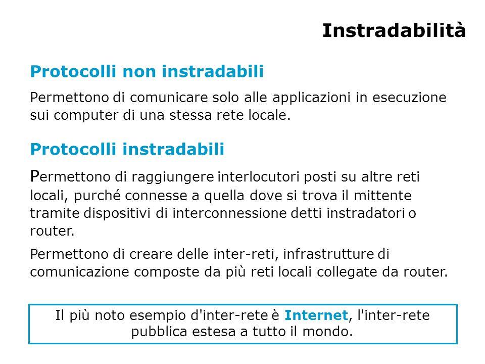 Proprietà prefisso Condizioni di instradabilità (1) Gli indirizzi degli host posti sulla stessa rete locale devono avere uno stesso prefisso.