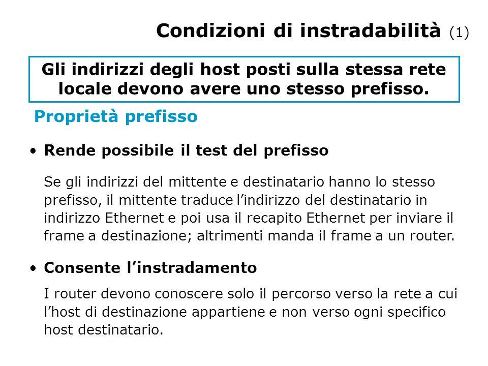 Gli indirizzi Ethernet non sono instradabili, come quelli del protocollo originale delle reti Microsoft (NetBEUI).