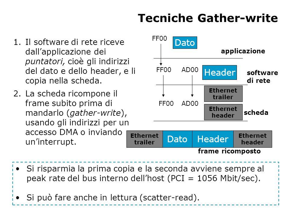 Indirizzi software (1) Lintestazione che il software di rete aggiuge ai dati da trasmettere dipende dal protocollo.