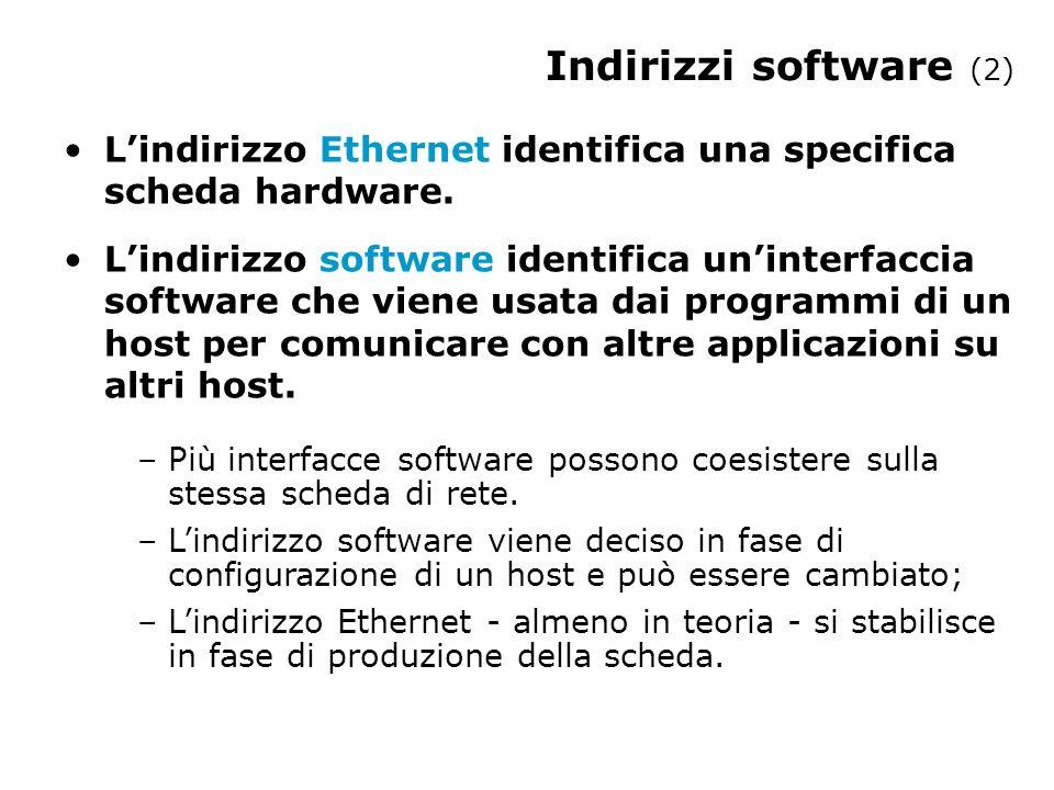 Recapito (1) Problema Lapplicazione mittente specifica lindirizzo software del destinatario nello header del pacchetto.