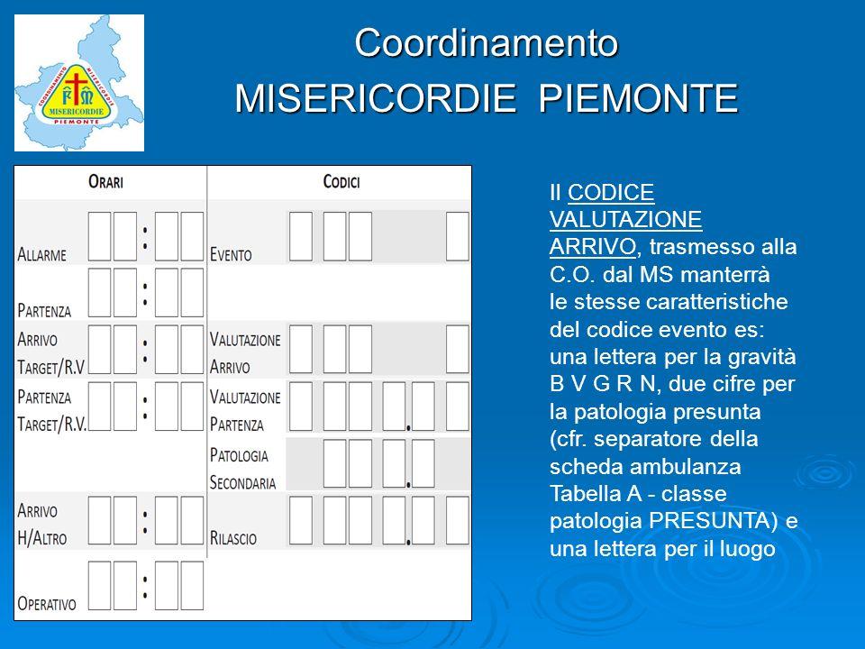 Coordinamento Il CODICE VALUTAZIONE ARRIVO, trasmesso alla C.O. dal MS manterrà le stesse caratteristiche del codice evento es: una lettera per la gra
