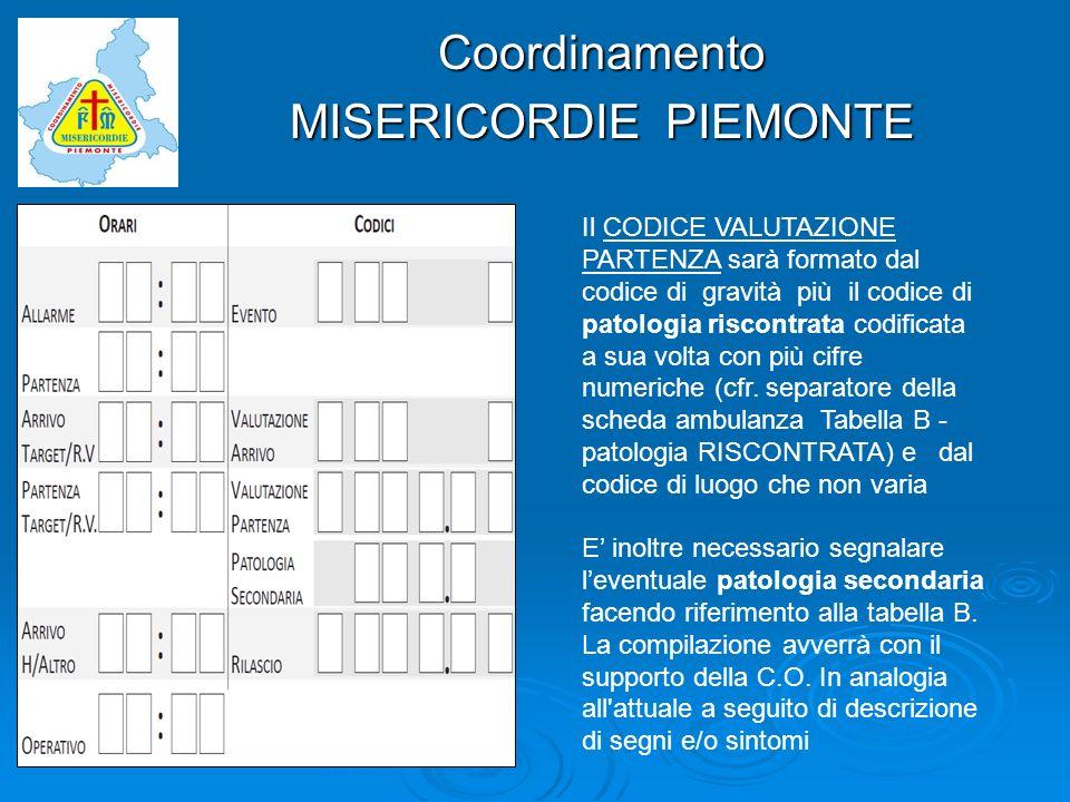 Coordinamento MISERICORDIE PIEMONTE Il CODICE VALUTAZIONE PARTENZA sarà formato dal codice di gravità più il codice di patologia riscontrata codificat