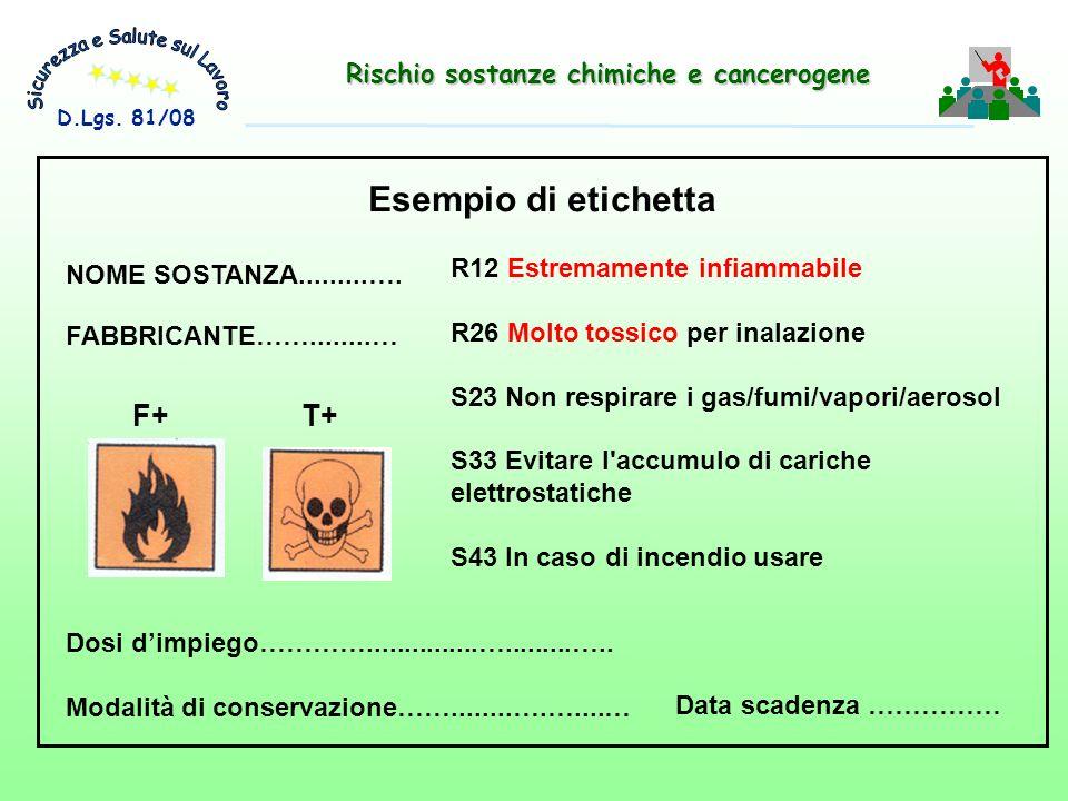F+ NOME SOSTANZA.........…. FABBRICANTE……........… R12 Estremamente infiammabile R26 Molto tossico per inalazione S23 Non respirare i gas/fumi/vapori/