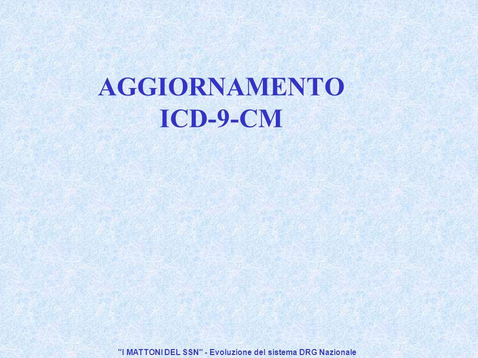 I MATTONI DEL SSN - Evoluzione del sistema DRG Nazionale VARIAZIONI CODICI ICD9-CM Esempi Malattie apparato respiratorio 493.20 Asma cronica ostruttiva senza menzione di stato asmatico o riacutizzazione o stato non specificato 493.22 Asma cronica ostruttiva con riacutizzazione 493.92 Asma,tipo non specificato, con riacutizzazione