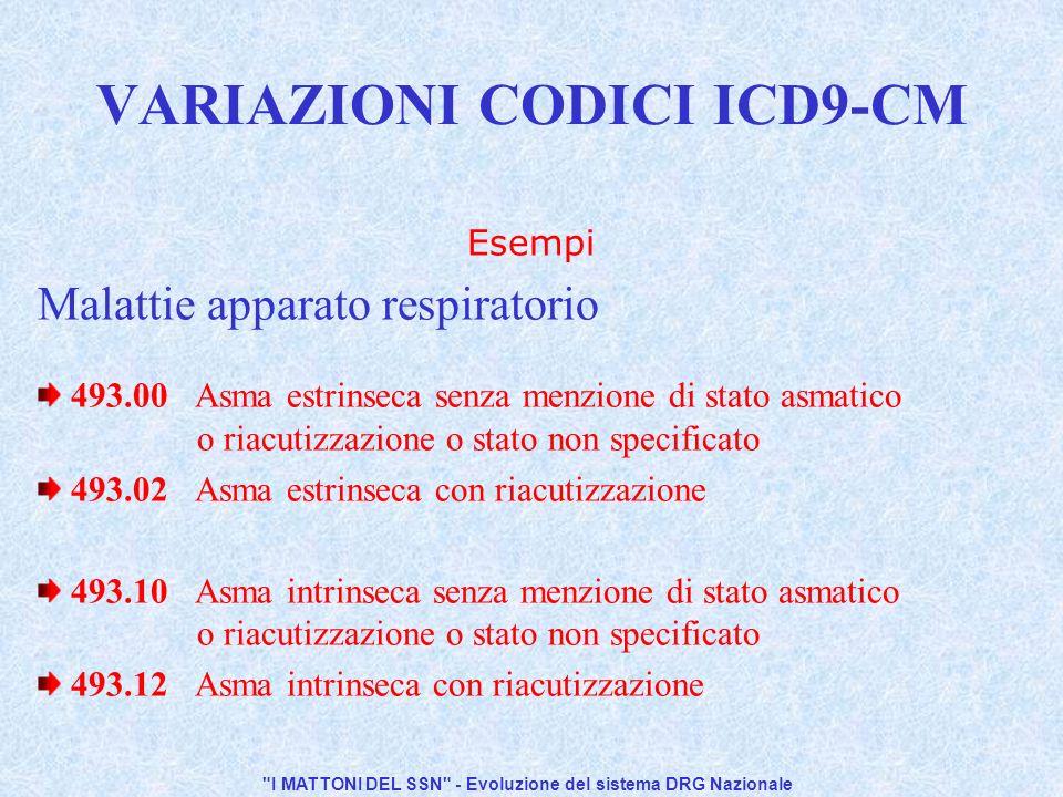 I MATTONI DEL SSN - Evoluzione del sistema DRG Nazionale VARIAZIONI CODICI ICD9-CM Esempi Malattie apparato respiratorio 493.00 Asma estrinseca senza menzione di stato asmatico o riacutizzazione o stato non specificato 493.02 Asma estrinseca con riacutizzazione 493.10 Asma intrinseca senza menzione di stato asmatico o riacutizzazione o stato non specificato 493.12 Asma intrinseca con riacutizzazione