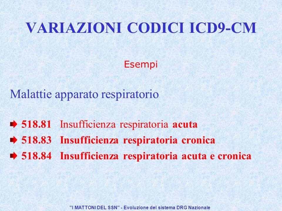 I MATTONI DEL SSN - Evoluzione del sistema DRG Nazionale VARIAZIONI CODICI ICD9-CM Esempi Malattie apparato respiratorio 518.81 Insufficienza respiratoria acuta 518.83 Insufficienza respiratoria cronica 518.84 Insufficienza respiratoria acuta e cronica