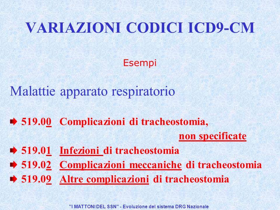 I MATTONI DEL SSN - Evoluzione del sistema DRG Nazionale VARIAZIONI CODICI ICD9-CM Esempi Malattie apparato respiratorio 519.00 Complicazioni di tracheostomia, non specificate 519.01 Infezioni di tracheostomia 519.02 Complicazioni meccaniche di tracheostomia 519.09 Altre complicazioni di tracheostomia