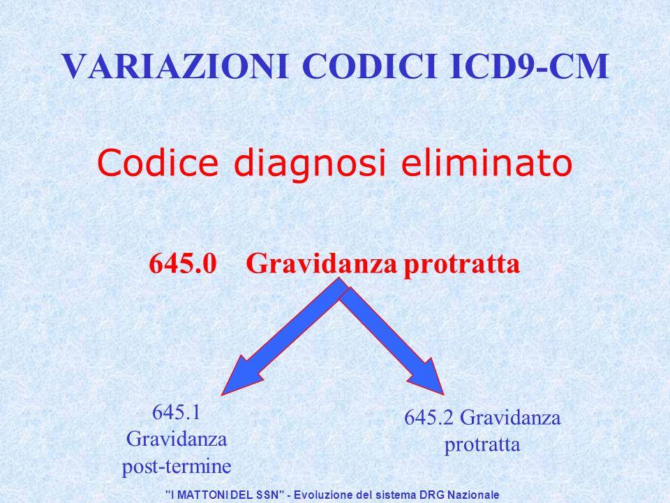 I MATTONI DEL SSN - Evoluzione del sistema DRG Nazionale VARIAZIONI CODICI ICD9-CM Codice diagnosi eliminato 645.0 Gravidanza protratta 645.1 Gravidanza post-termine 645.2 Gravidanza protratta