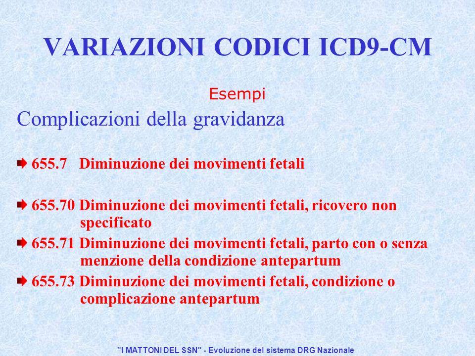 I MATTONI DEL SSN - Evoluzione del sistema DRG Nazionale VARIAZIONI CODICI ICD9-CM Esempi Complicazioni della gravidanza 655.7 Diminuzione dei movimenti fetali 655.70 Diminuzione dei movimenti fetali, ricovero non specificato 655.71 Diminuzione dei movimenti fetali, parto con o senza menzione della condizione antepartum 655.73 Diminuzione dei movimenti fetali, condizione o complicazione antepartum