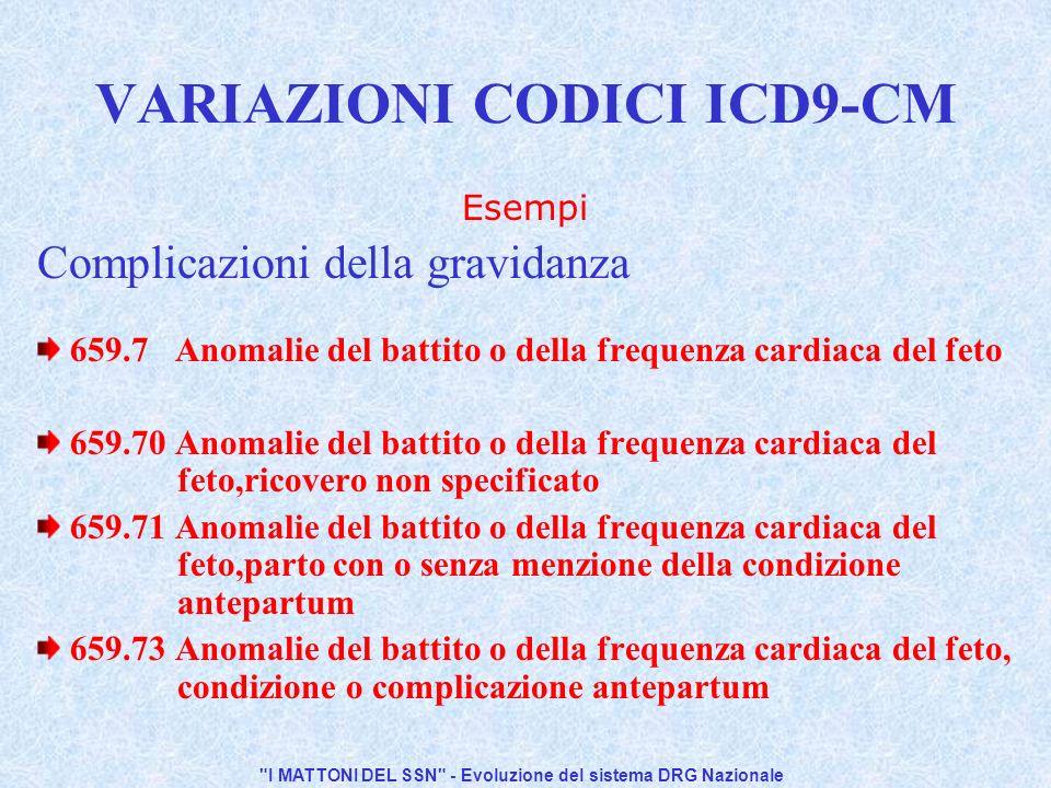 I MATTONI DEL SSN - Evoluzione del sistema DRG Nazionale VARIAZIONI CODICI ICD9-CM Esempi Complicazioni della gravidanza 659.7 Anomalie del battito o della frequenza cardiaca del feto 659.70 Anomalie del battito o della frequenza cardiaca del feto,ricovero non specificato 659.71 Anomalie del battito o della frequenza cardiaca del feto,parto con o senza menzione della condizione antepartum 659.73 Anomalie del battito o della frequenza cardiaca del feto, condizione o complicazione antepartum