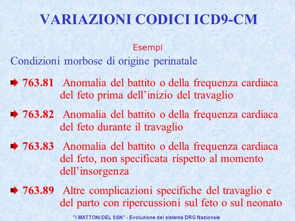 I MATTONI DEL SSN - Evoluzione del sistema DRG Nazionale VARIAZIONI CODICI ICD9-CM Esempi Condizioni morbose di origine perinatale 763.81 Anomalia del battito o della frequenza cardiaca del feto prima dellinizio del travaglio 763.82 Anomalia del battito o della frequenza cardiaca del feto durante il travaglio 763.83 Anomalia del battito o della frequenza cardiaca del feto, non specificata rispetto al momento dellinsorgenza 763.89 Altre complicazioni specifiche del travaglio e del parto con ripercussioni sul feto o sul neonato