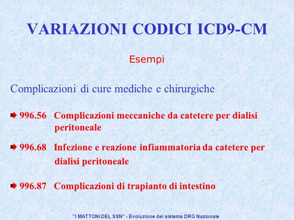 I MATTONI DEL SSN - Evoluzione del sistema DRG Nazionale VARIAZIONI CODICI ICD9-CM Esempi Complicazioni di cure mediche e chirurgiche 996.56 Complicazioni meccaniche da catetere per dialisi peritoneale 996.68 Infezione e reazione infiammatoria da catetere per dialisi peritoneale 996.87 Complicazioni di trapianto di intestino