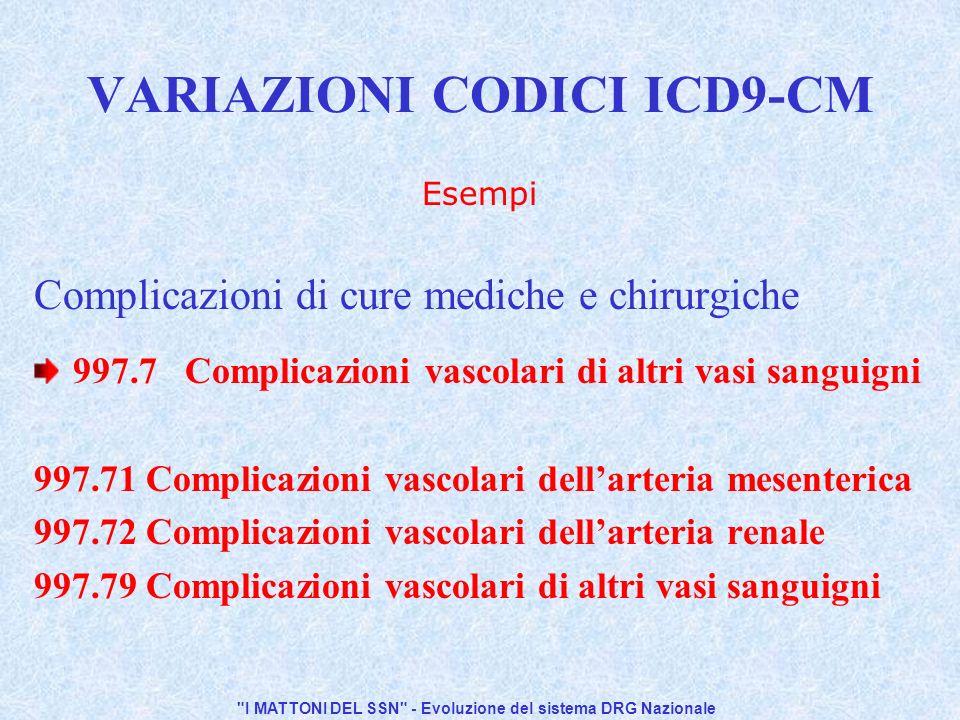 I MATTONI DEL SSN - Evoluzione del sistema DRG Nazionale VARIAZIONI CODICI ICD9-CM Esempi Complicazioni di cure mediche e chirurgiche 997.7 Complicazioni vascolari di altri vasi sanguigni 997.71 Complicazioni vascolari dellarteria mesenterica 997.72 Complicazioni vascolari dellarteria renale 997.79 Complicazioni vascolari di altri vasi sanguigni