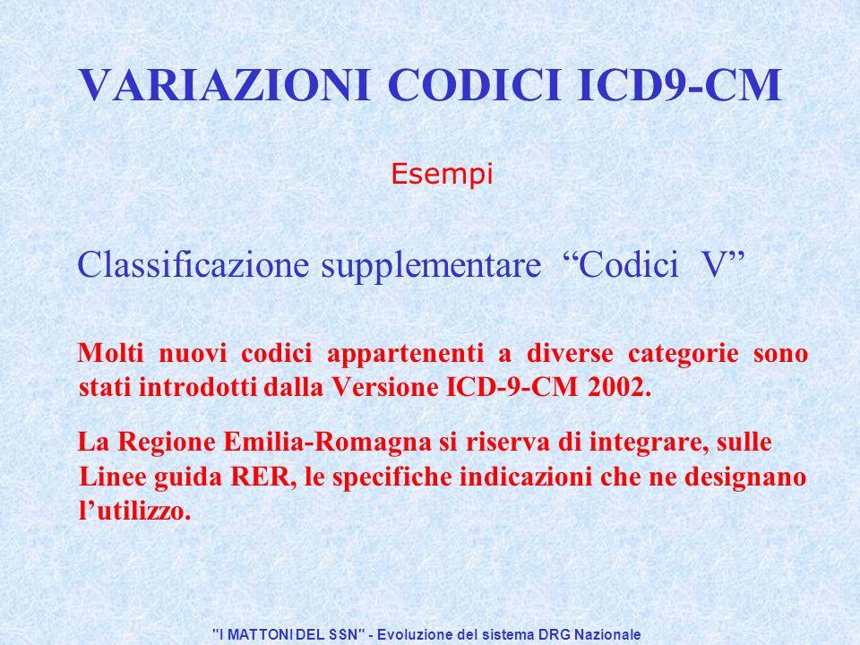 I MATTONI DEL SSN - Evoluzione del sistema DRG Nazionale VARIAZIONI CODICI ICD9-CM Esempi Classificazione supplementare Codici V Molti nuovi codici appartenenti a diverse categorie sono stati introdotti dalla Versione ICD-9-CM 2002.