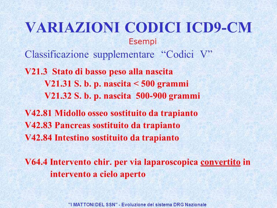 I MATTONI DEL SSN - Evoluzione del sistema DRG Nazionale VARIAZIONI CODICI ICD9-CM Esempi Classificazione supplementare Codici V V21.3 Stato di basso peso alla nascita V21.31 S.
