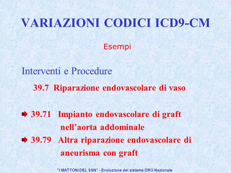 I MATTONI DEL SSN - Evoluzione del sistema DRG Nazionale VARIAZIONI CODICI ICD9-CM Esempi Interventi e Procedure 39.7 Riparazione endovascolare di vaso 39.71 Impianto endovascolare di graft nellaorta addominale 39.79 Altra riparazione endovascolare di aneurisma con graft