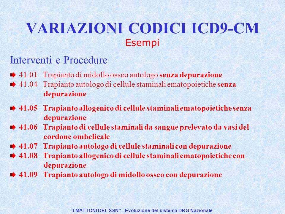 I MATTONI DEL SSN - Evoluzione del sistema DRG Nazionale VARIAZIONI CODICI ICD9-CM Esempi Interventi e Procedure 41.01 Trapianto di midollo osseo autologo senza depurazione 41.04 Trapianto autologo di cellule staminali ematopoietiche senza depurazione 41.05 Trapianto allogenico di cellule staminali ematopoietiche senza depurazione 41.06 Trapianto di cellule staminali da sangue prelevato da vasi del cordone ombelicale 41.07 Trapianto autologo di cellule staminali con depurazione 41.08 Trapianto allogenico di cellule staminali ematopoietiche con depurazione 41.09 Trapianto autologo di midollo osseo con depurazione