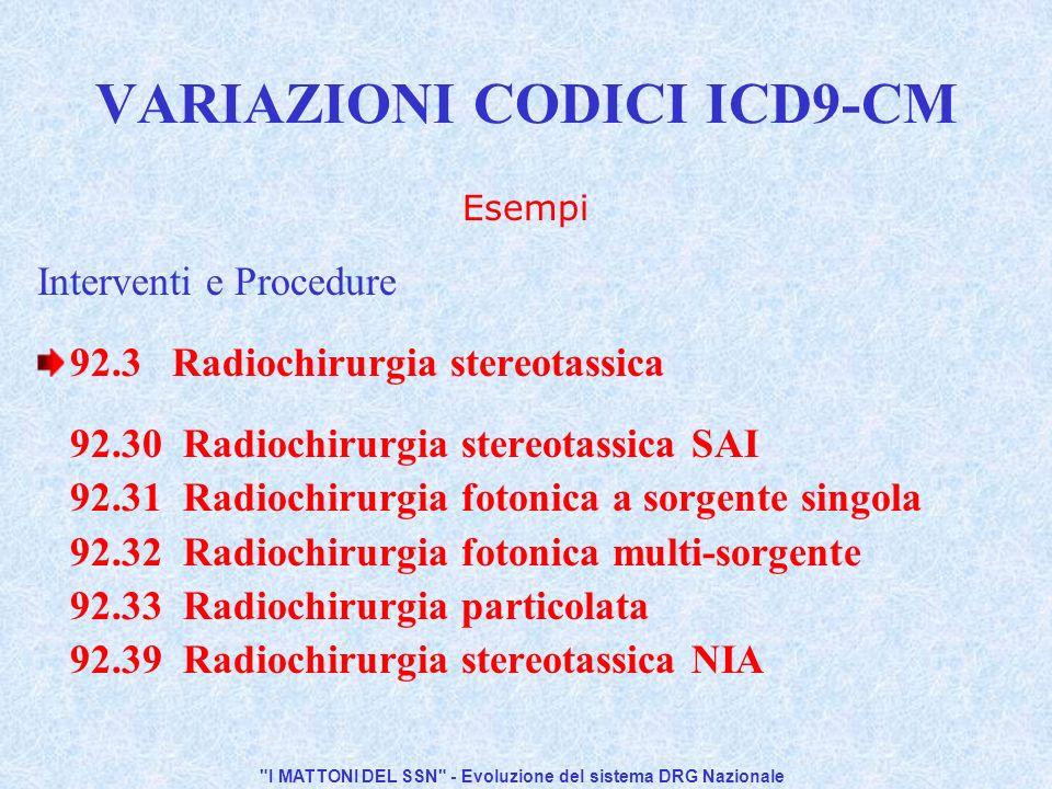 I MATTONI DEL SSN - Evoluzione del sistema DRG Nazionale VARIAZIONI CODICI ICD9-CM Esempi Interventi e Procedure 92.3 Radiochirurgia stereotassica 92.30 Radiochirurgia stereotassica SAI 92.31 Radiochirurgia fotonica a sorgente singola 92.32 Radiochirurgia fotonica multi-sorgente 92.33 Radiochirurgia particolata 92.39 Radiochirurgia stereotassica NIA