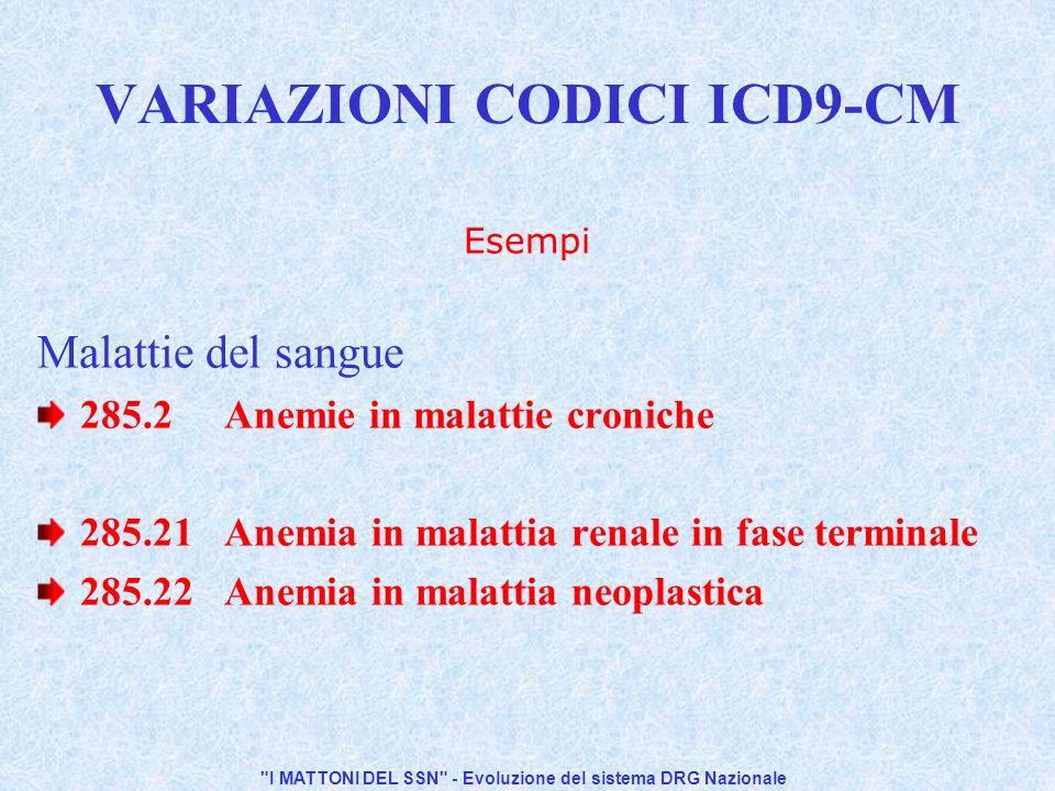 I MATTONI DEL SSN - Evoluzione del sistema DRG Nazionale VARIAZIONI CODICI ICD9-CM Esempi Malattie del sangue 285.2 Anemie in malattie croniche 285.21 Anemia in malattia renale in fase terminale 285.22 Anemia in malattia neoplastica