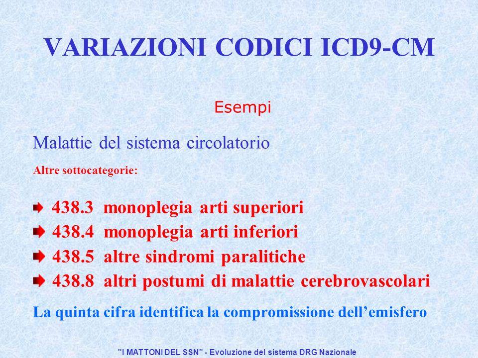I MATTONI DEL SSN - Evoluzione del sistema DRG Nazionale VARIAZIONI CODICI ICD9-CM Esempi Malattie del sistema circolatorio Altre sottocategorie: 438.3 monoplegia arti superiori 438.4 monoplegia arti inferiori 438.5 altre sindromi paralitiche 438.8 altri postumi di malattie cerebrovascolari La quinta cifra identifica la compromissione dellemisfero