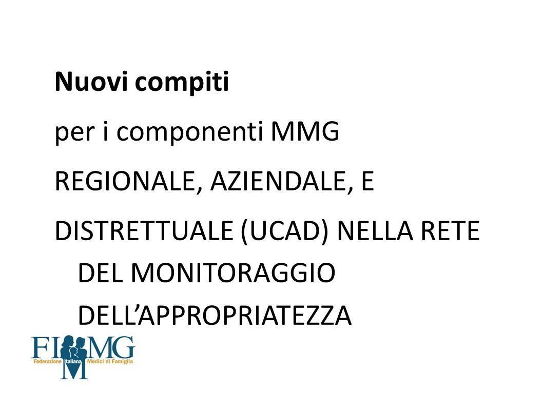 Nuovi compiti per i componenti MMG REGIONALE, AZIENDALE, E DISTRETTUALE (UCAD) NELLA RETE DEL MONITORAGGIO DELLAPPROPRIATEZZA Napoli