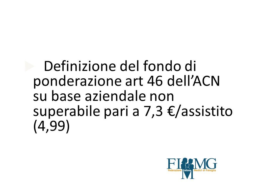 Definizione del fondo di ponderazione art 46 dellACN su base aziendale non superabile pari a 7,3 /assistito (4,99) Fimmg Napoli