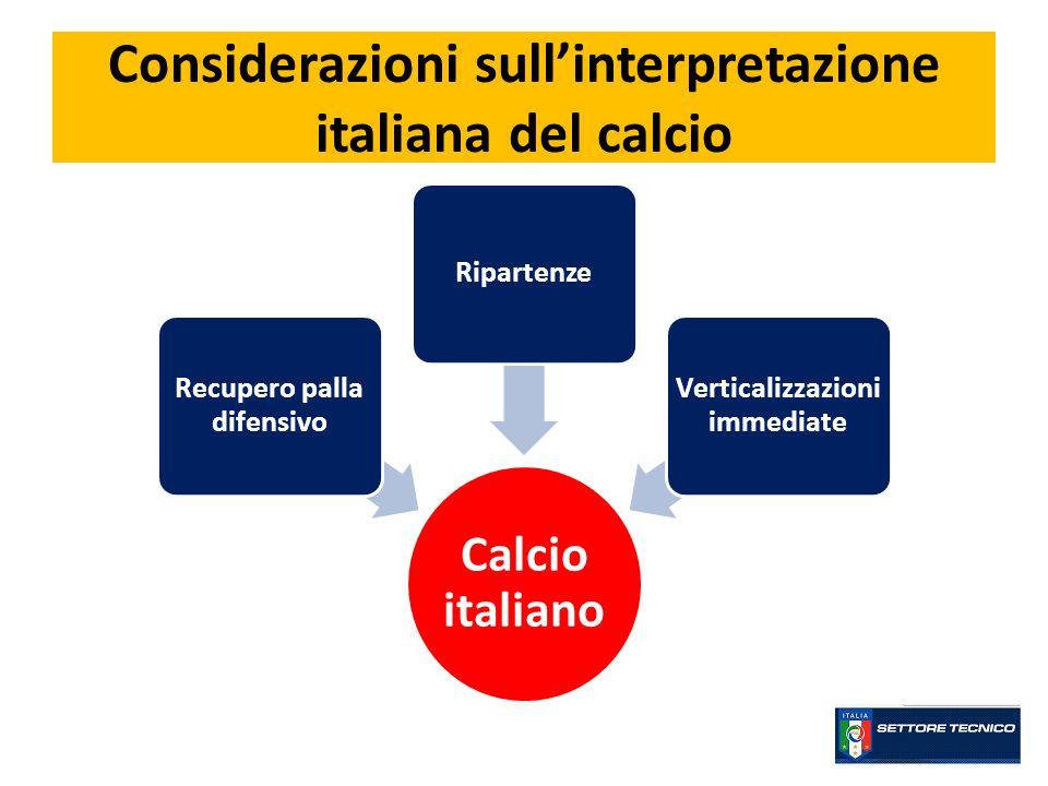 Considerazioni sullinterpretazione italiana del calcio Calcio italiano Recupero palla difensivo Ripartenze Verticalizzazioni immediate