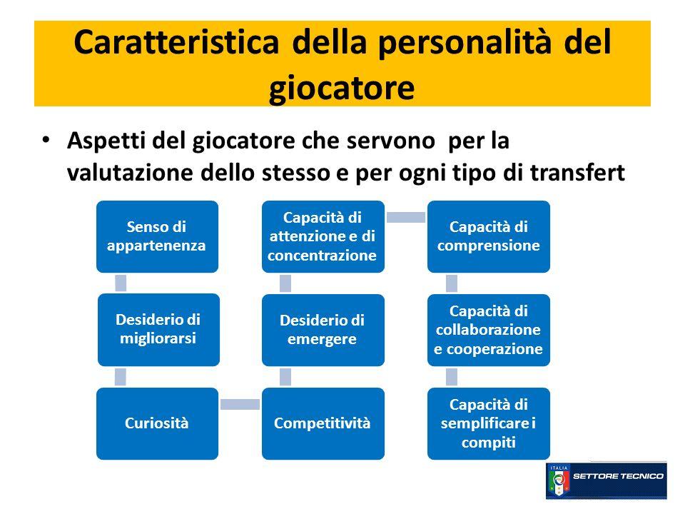 Caratteristica della personalità del giocatore Aspetti del giocatore che servono per la valutazione dello stesso e per ogni tipo di transfert Senso di