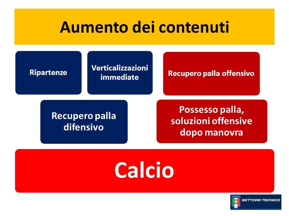 Aumento dei contenuti Calcio Recupero palla difensivo Ripartenze Verticalizzazioni immediate Possesso palla, soluzioni offensive dopo manovra Recupero