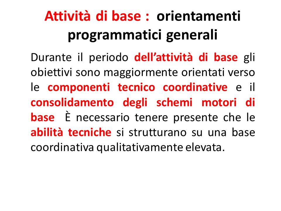 Attività di base : orientamenti programmatici generali Durante il periodo dellattività di base gli obiettivi sono maggiormente orientati verso le comp