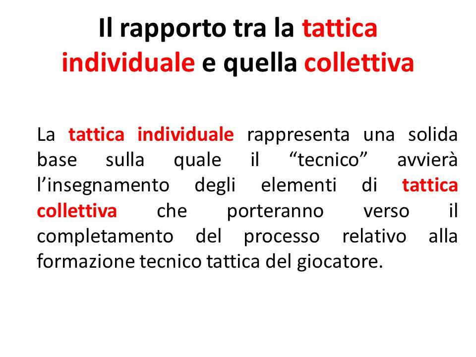 Il rapporto tra la tattica individuale e quella collettiva La tattica individuale rappresenta una solida base sulla quale il tecnico avvierà linsegnam