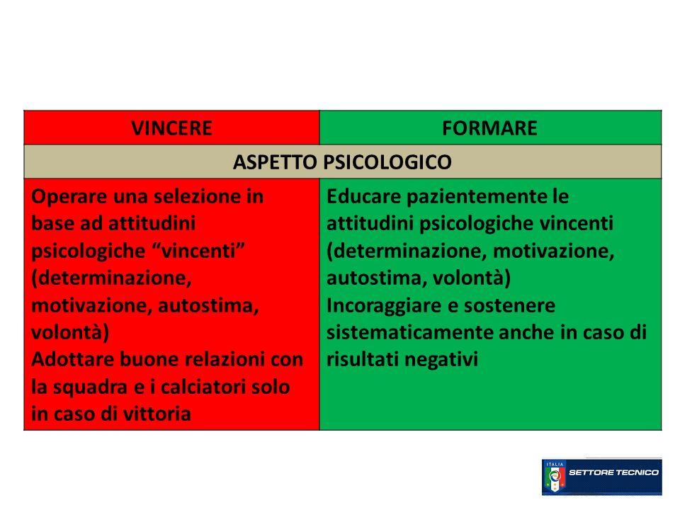VINCEREFORMARE ASPETTO PSICOLOGICO Operare una selezione in base ad attitudini psicologiche vincenti (determinazione, motivazione, autostima, volontà)