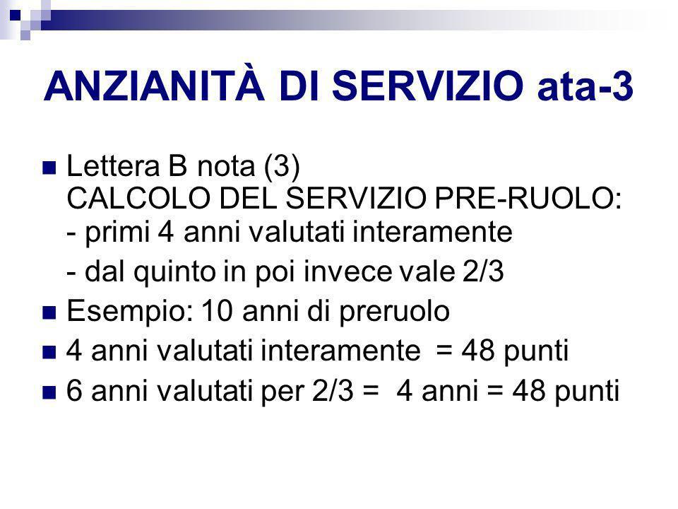 ANZIANITÀ DI SERVIZIO ata-3 Lettera B nota (3) CALCOLO DEL SERVIZIO PRE-RUOLO: - primi 4 anni valutati interamente - dal quinto in poi invece vale 2/3