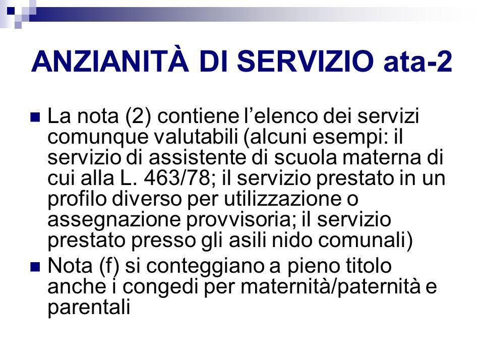 ANZIANITÀ DI SERVIZIO ata-2 La nota (2) contiene lelenco dei servizi comunque valutabili (alcuni esempi: il servizio di assistente di scuola materna d