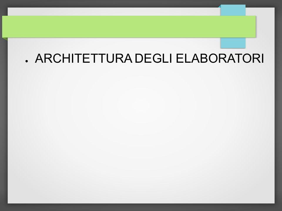 Gerarchia delle memorie registri della CPU cache RAM hard disk nastri