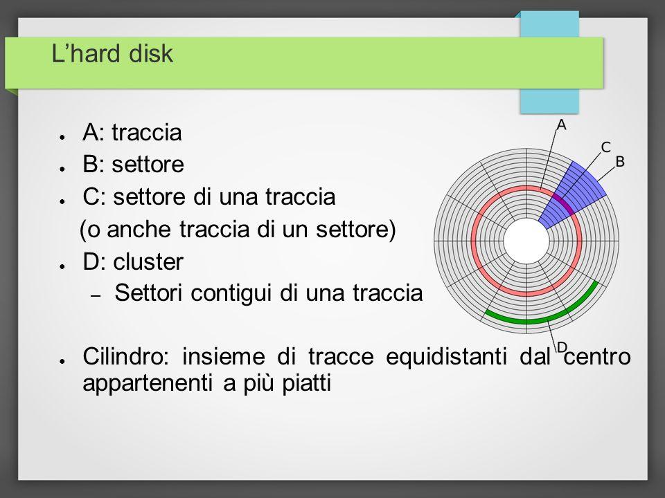 A: traccia B: settore C: settore di una traccia (o anche traccia di un settore) D: cluster – Settori contigui di una traccia Cilindro: insieme di trac