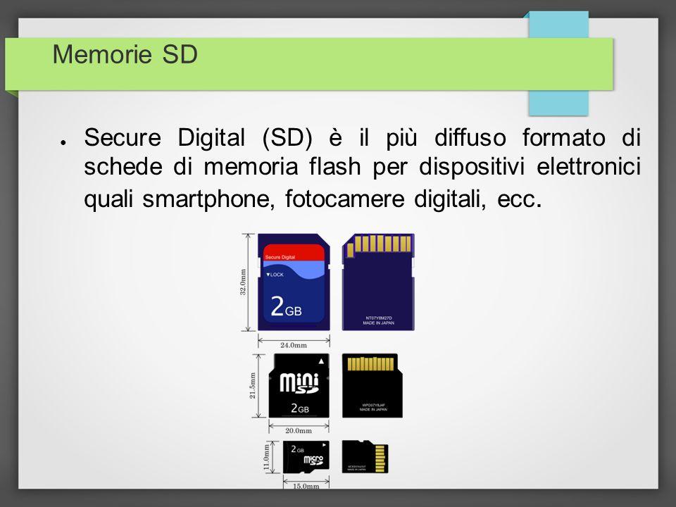 Memorie SD Secure Digital (SD) è il più diffuso formato di schede di memoria flash per dispositivi elettronici quali smartphone, fotocamere digitali,