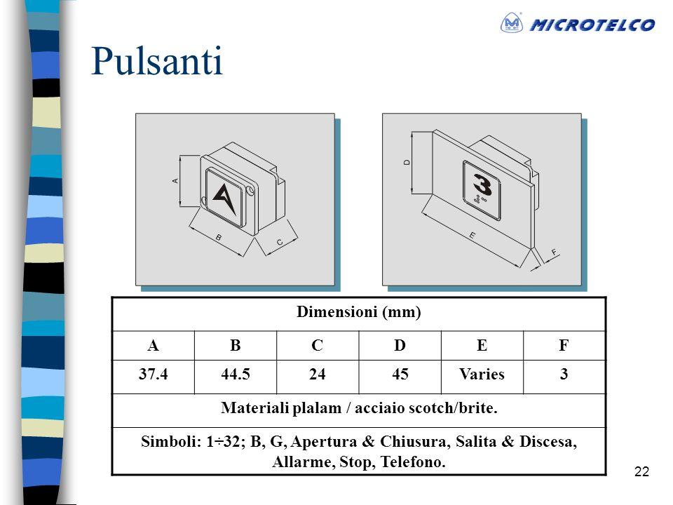 22 Pulsanti Dimensioni (mm) ABCDEF 37.444.52445Varies3 Materiali plalam / acciaio scotch/brite.