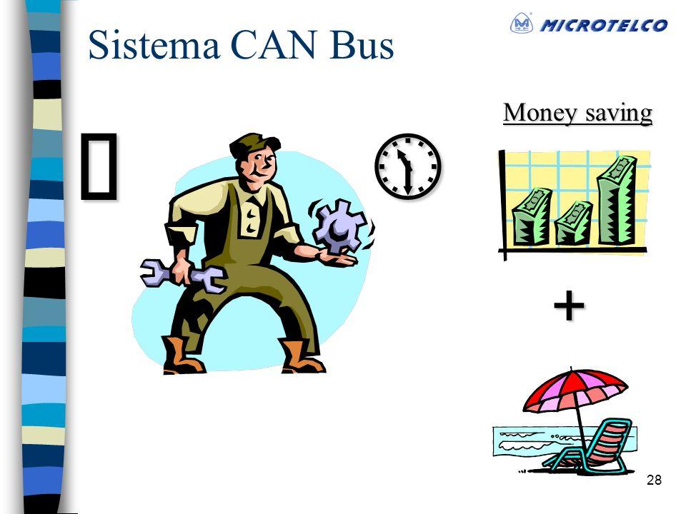 28 Sistema CAN Bus + Money saving