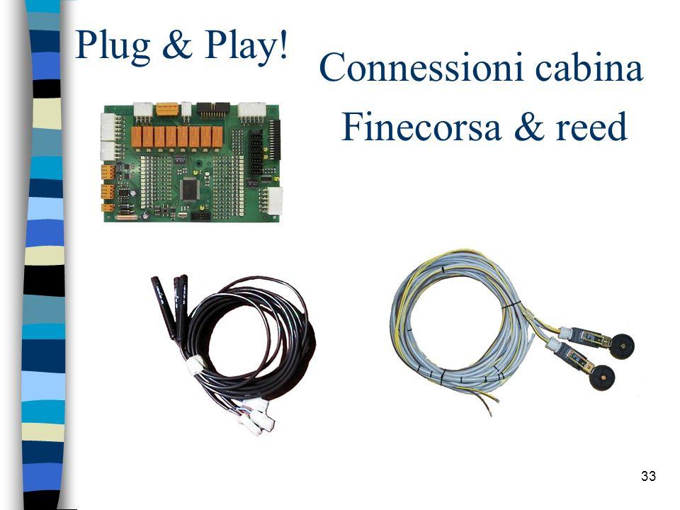32 Morsettiera tetto cabina X Connessioni cabina Plug & Play!